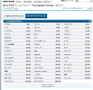 2014worldcupwinnerodds