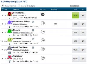Gentildonna DUBAI 0330 odds