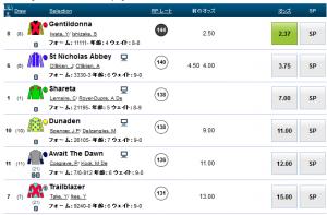 Gentildonna DUBA I0330 odds2