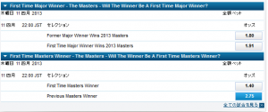 masters2013_winner_Attribute
