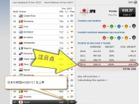 Japan_FIFA_Ranking2013