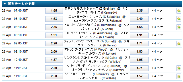 2ndApril_mlb_games