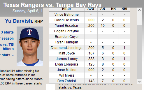 april6_darvish
